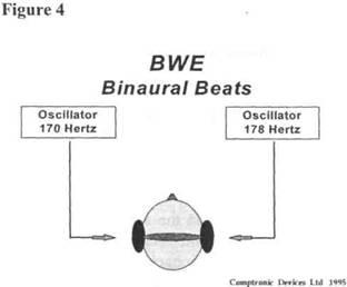 binaural mixer